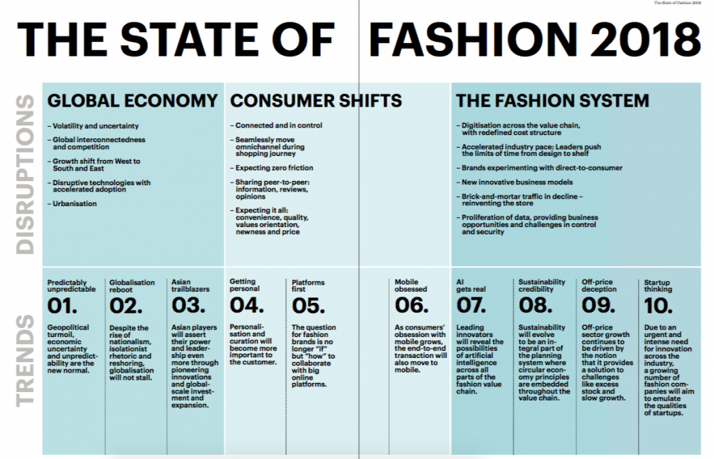 the-state-of-fashion-synthese